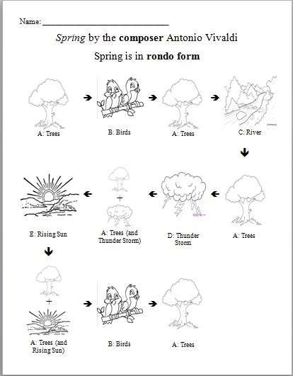 "Rondo Form and ""Spring"" by Antonio Vivaldi – The West Elementary ..."